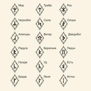 Славянские руны - описание каждой руны